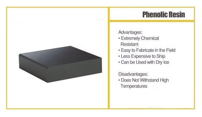 Bàn phòng thí nghiệm nhựa Phenolic